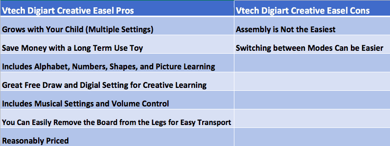 vtech digiart pros and cons