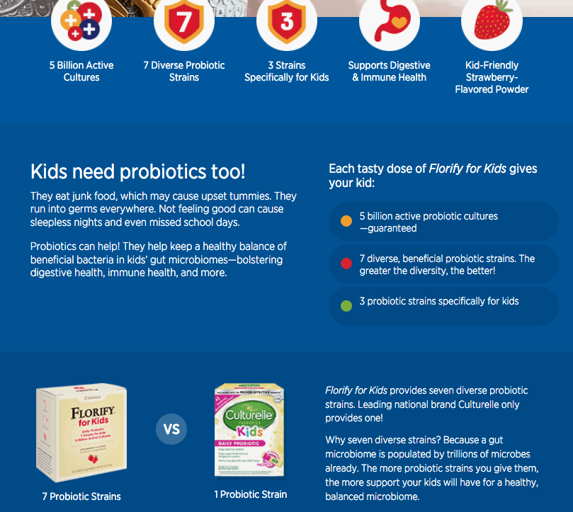 florify vs other probiotics
